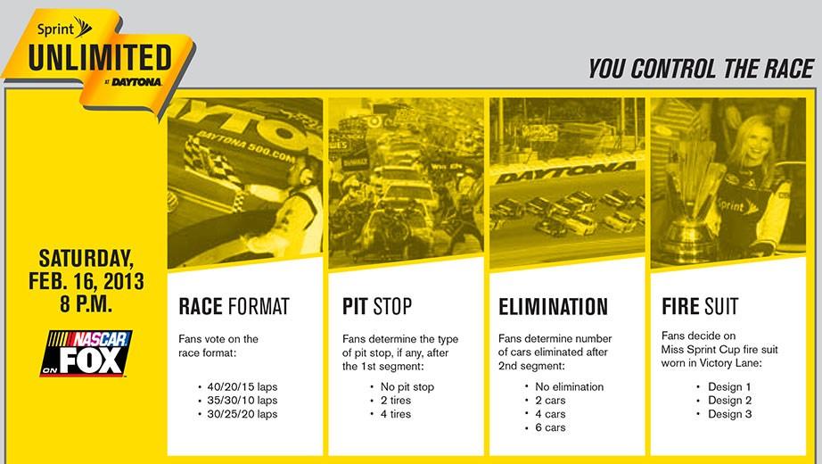 Sprint-Unlimited-Format-Grid.jpg.main