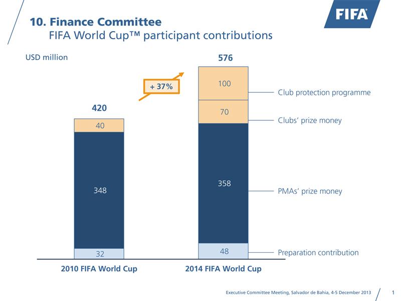 ExCo_Finance